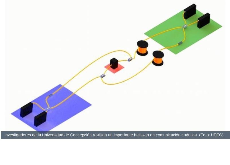 Logran comunicación ultrasegura a través de fibra óptica usando entrelazamiento cuántico