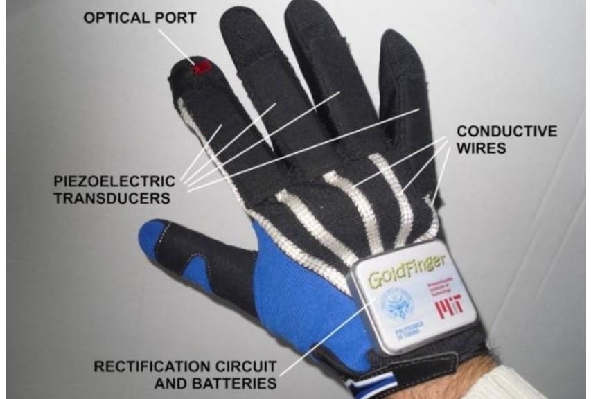Interfaz en forma de guante se energiza con sus propios movimientos