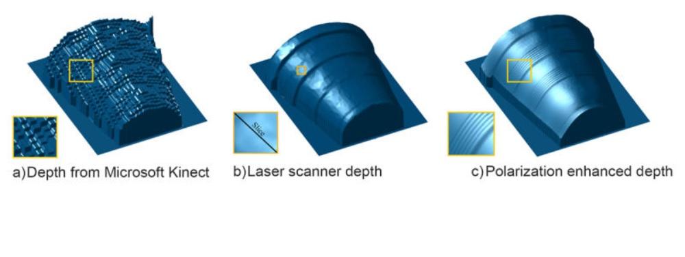 MIT descubre cómo hacer escáneres 3D baratos y mil veces mejores