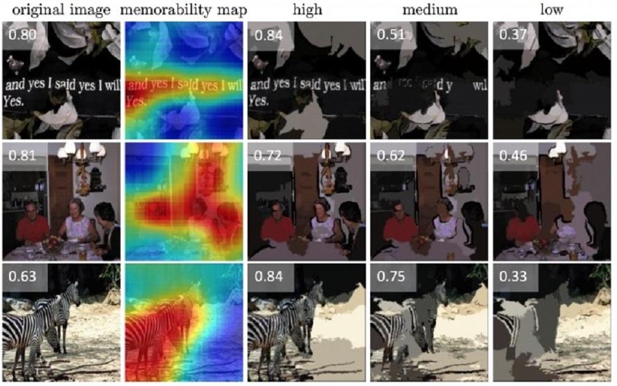 MemNet-MIT algoritmo que indica si un rostro es de facil recordacion