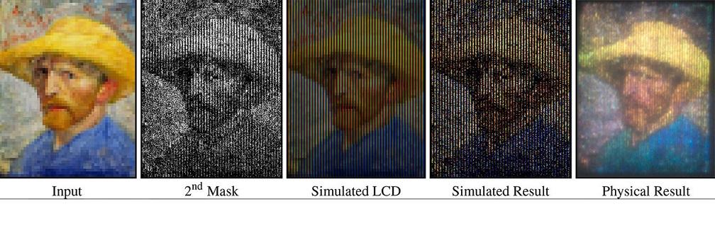 Proyector crea imágenes a color a partir de fuentes en blanco y negro