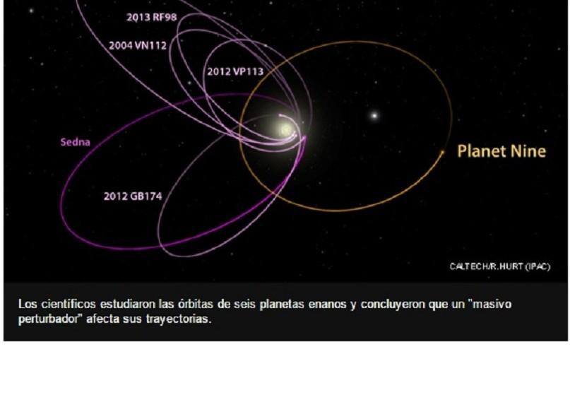 Encuentran evidencias de un posible noveno planeta en nuestro sistema solar