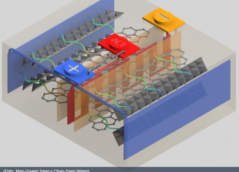 Inventan batería que calienta bajo cero