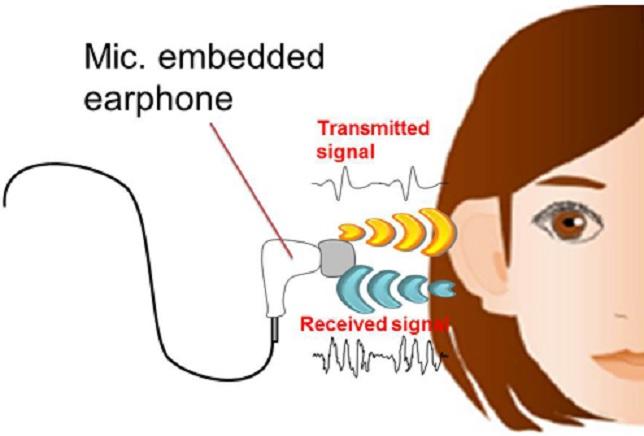 NEC puede verificar su identidad usando auriculares que capturan sonido