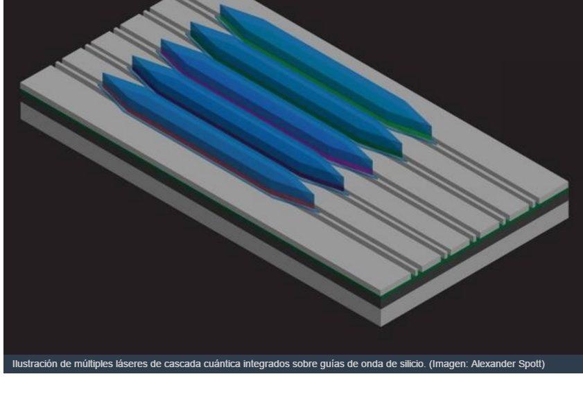 El primer láser de cascada cuántica integrado directamente en un chip de silicio