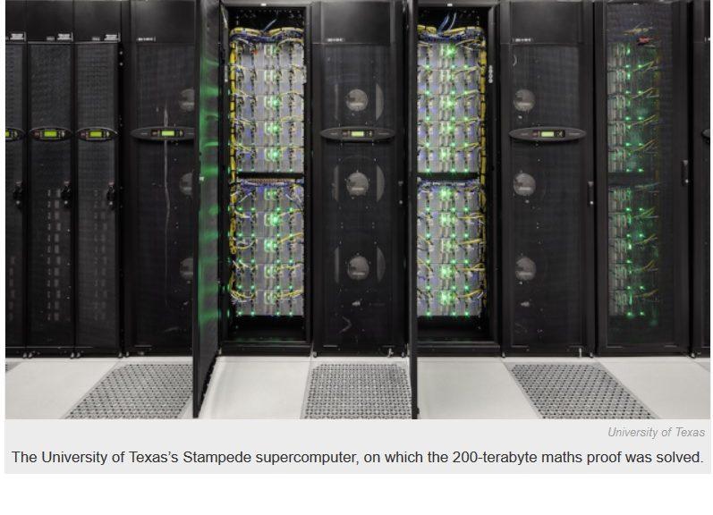 La prueba matemática más grande del mundo ocupa 200 Terabytes
