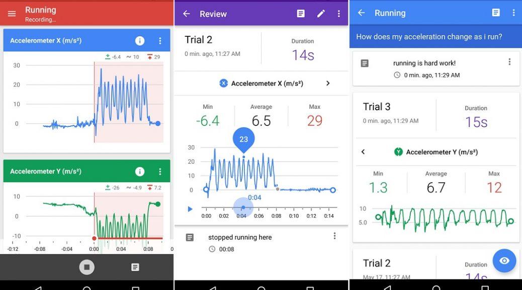 Realice experimentos científicos, gratis para Android