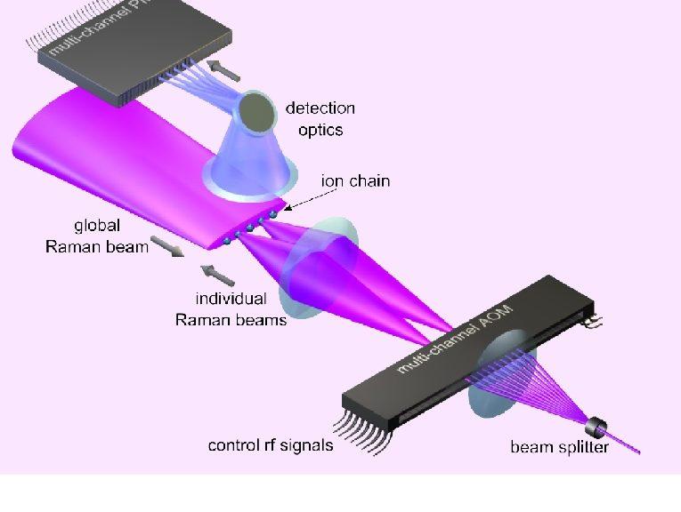 Este chip finalmente podría hacer realidad a un computador cuántico
