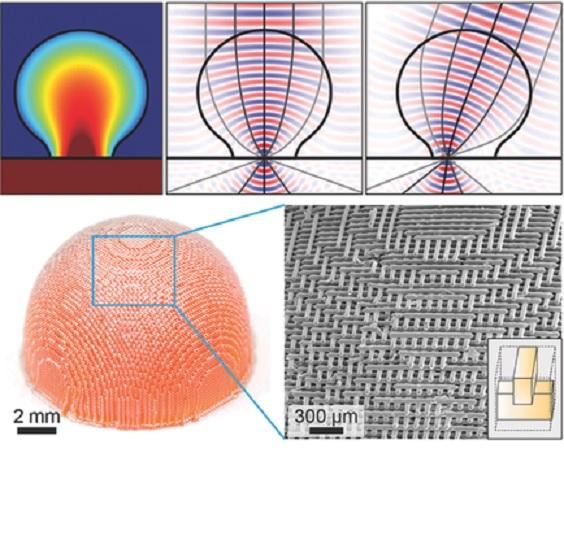 Nueva lente para radiación fabricada mediante impresión 3D alimentada por luz