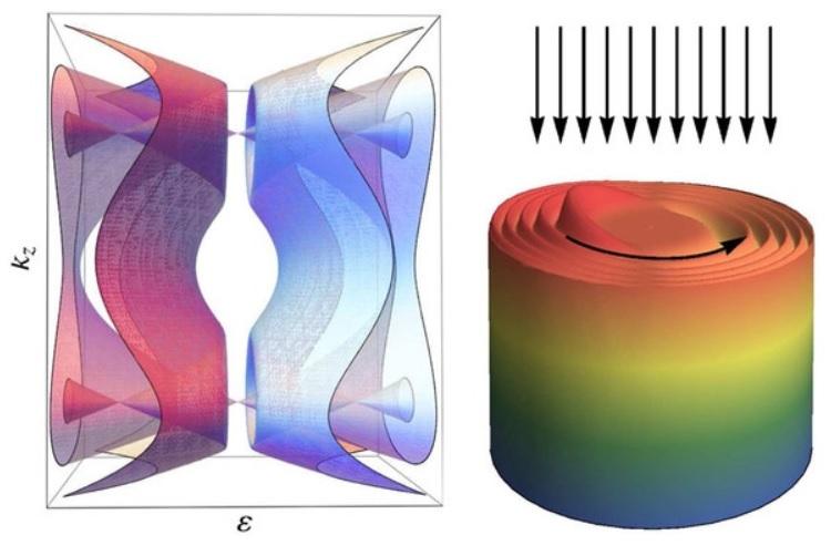 Descubierto un nuevo efecto cuántico de la interacción entre la luz y la materia
