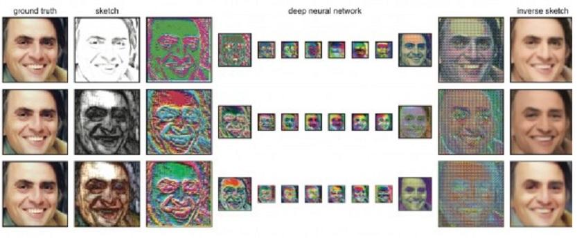 Red neuronal aprende a convertir bocetos en imágenes fotorrealistas