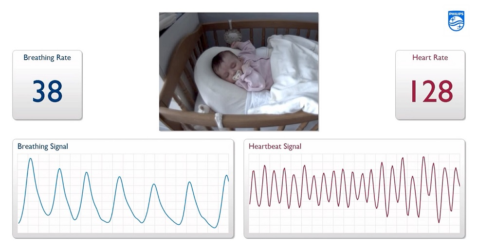 Cámara de Philips monitorea signos vitales del un bebé sin contacto