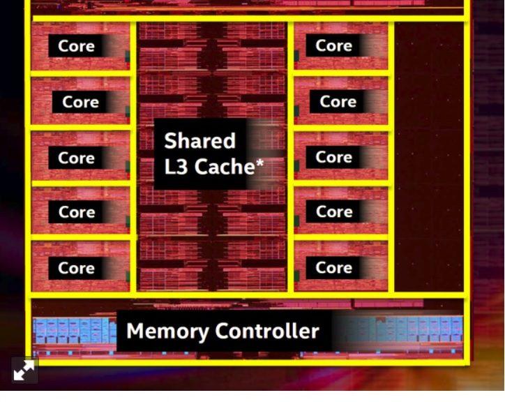 La nueva CPU de escritorio de Intel tiene diez núcleos