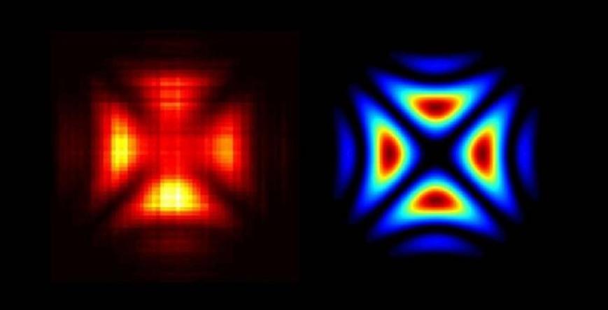 Logran crear un holograma con un único fotón