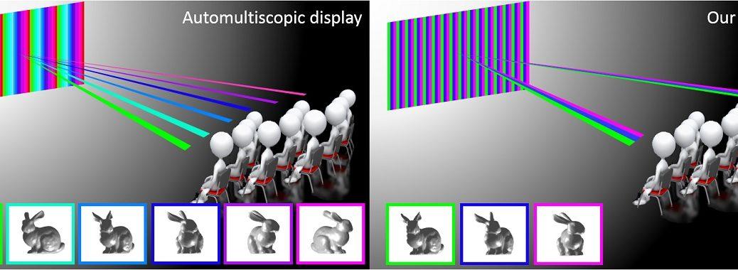 Científicos crean 3D para ver cine sin gafas especiales
