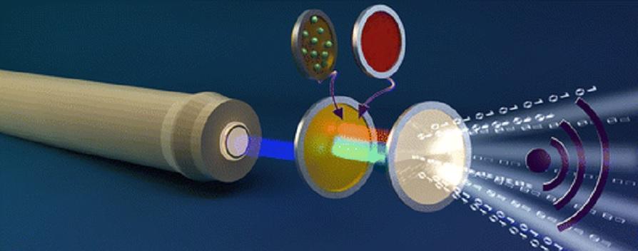 Wi-Fi óptico con ayuda de rayos láser