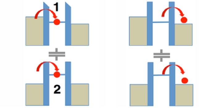 Logran demostrar el arrastre de carga que ocurre entre puntos cuánticos