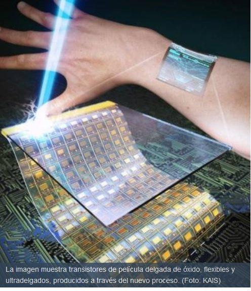 Transistores transparentes para pantallas ponibles