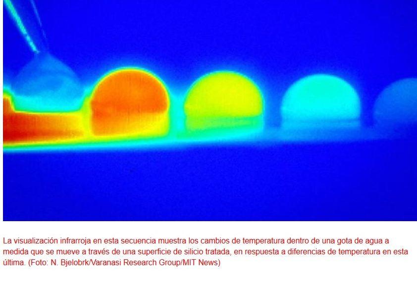 Guían el movimiento de gotas de agua sobre una superficie mediante diferencias de temperatura