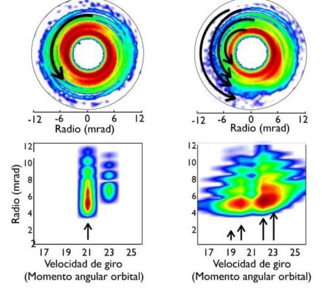 Luz para controlar la materia a escala nanométrica