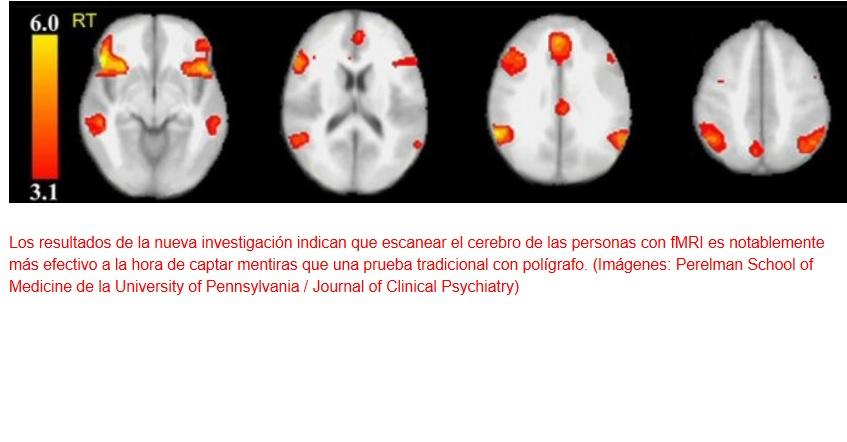 El detector de mentiras tradicional superado en eficacia por una técnica de escaneo cerebral