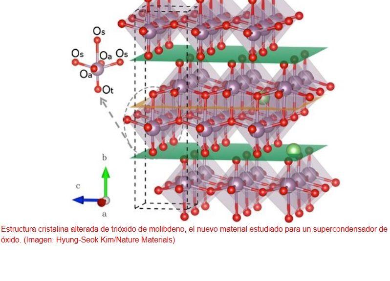 ¿Inminente revolución tecnológica gracias a los supercondensadores de óxido?