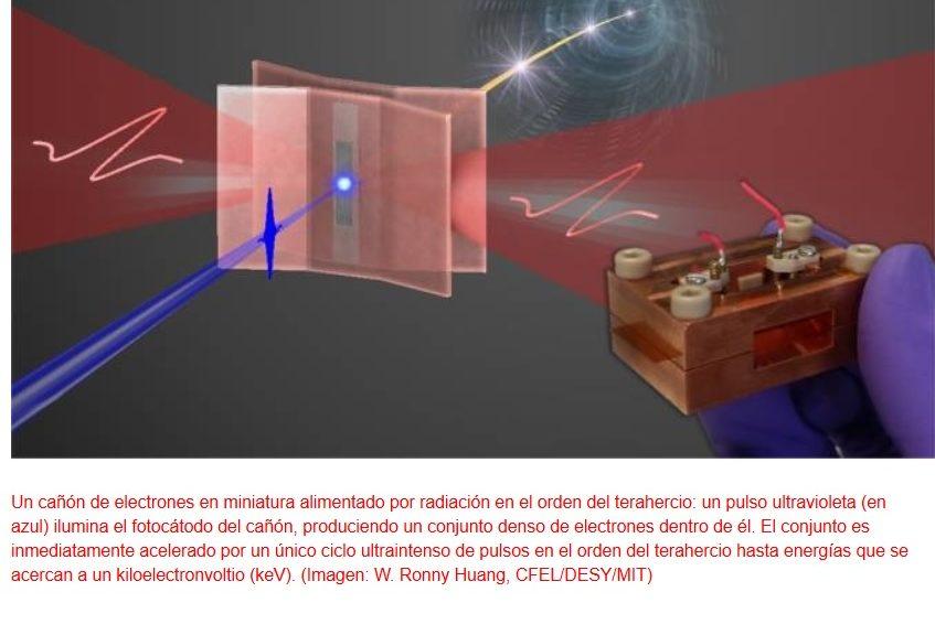 Cañón de electrones del tamaño de una caja de cerillas