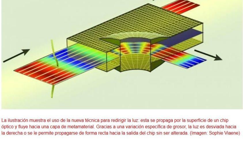 Nueva tecnología para guiar luz por una superficie