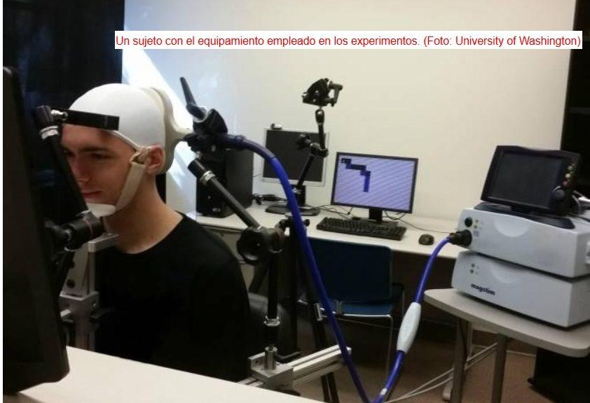 Videojuego controlado por la mente y con señales de ayuda enviadas directamente al cerebro