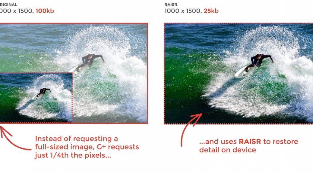 Google+ utiliza el aprendizaje automático para mostrar imágenes de alta resolución con menos ancho de banda