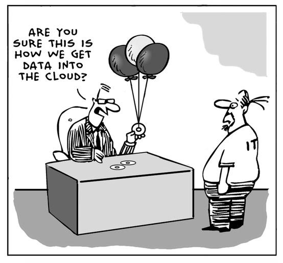 Administre gratuitamente sus nubes y transfiera datos entre ellas