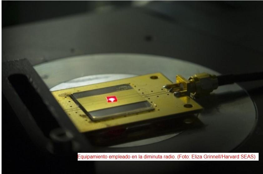 El receptor de radio más pequeño del mundo