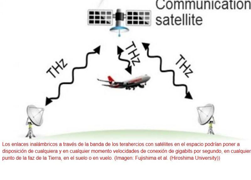 Trabajan en enlaces por satélite tan rápidos como los de fibra óptica