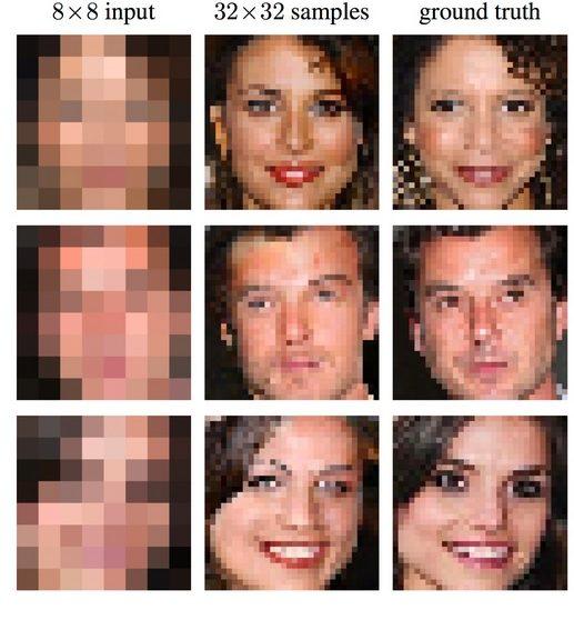 Google utiliza Inteligencia Artificial para mejorar las imágenes de baja resolución