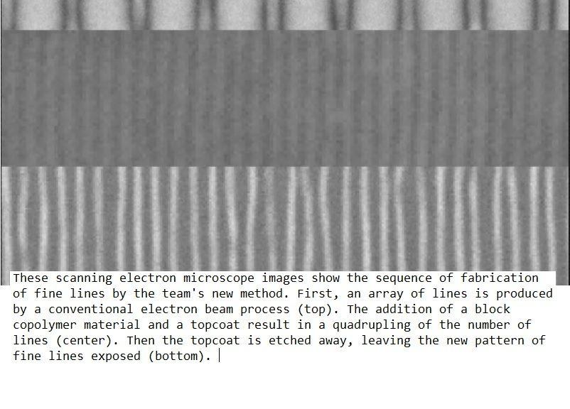 Alambres autoensamblados pueden conducir a procesadores más rápidos
