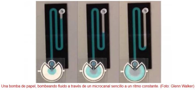 Bombas de papel para dispositivos microfluídicos