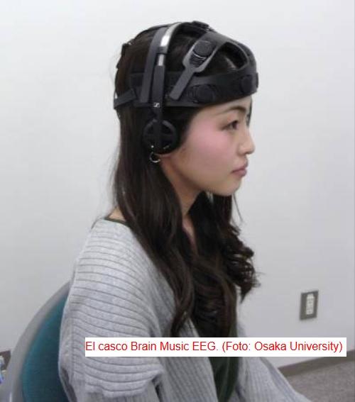 Logran que una inteligencia artificial reconozca el efecto de la música en los oyentes