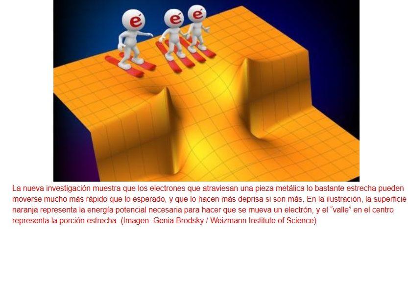 Electrones haciendo algo que se creía imposible