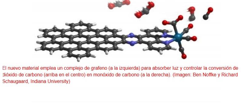 """Crean una """"hoja"""" artificial que recicla dióxido de carbono"""