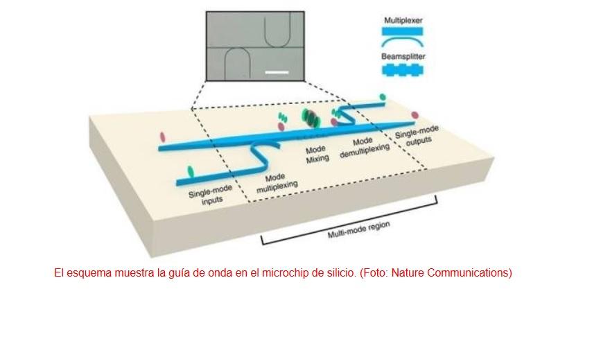 Un efecto cuántico permite codificar más información en microchips
