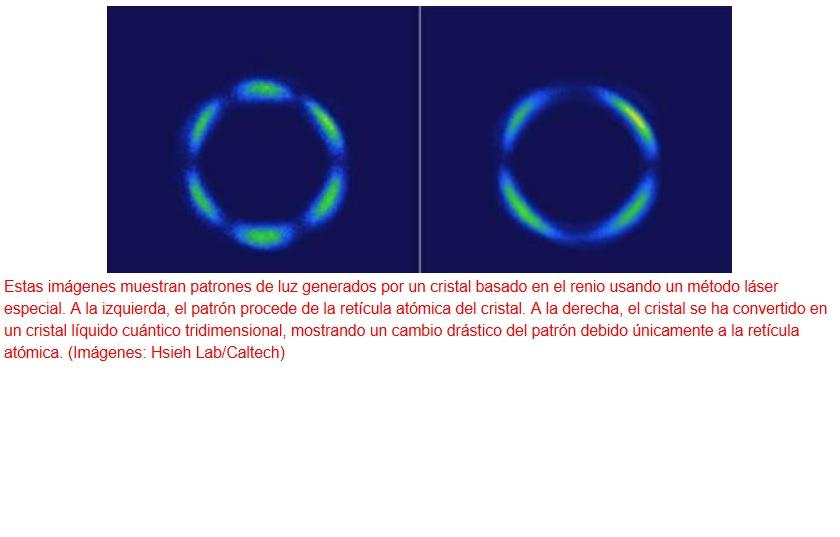 Posible uso de cristales líquidos cuánticos en la computación del futuro