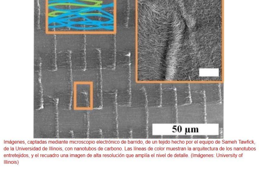 Han logrado crear telas hechas con nanotubos de carbono