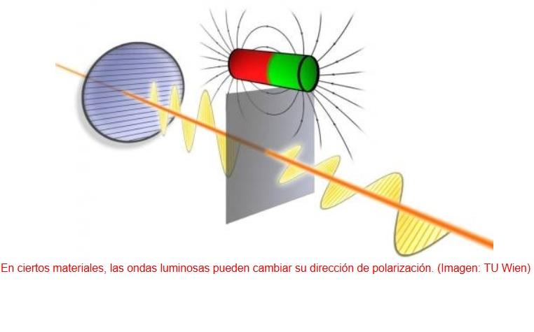 Miden por vez primera la desviación de ondas de luz provocada por un efecto cuántico