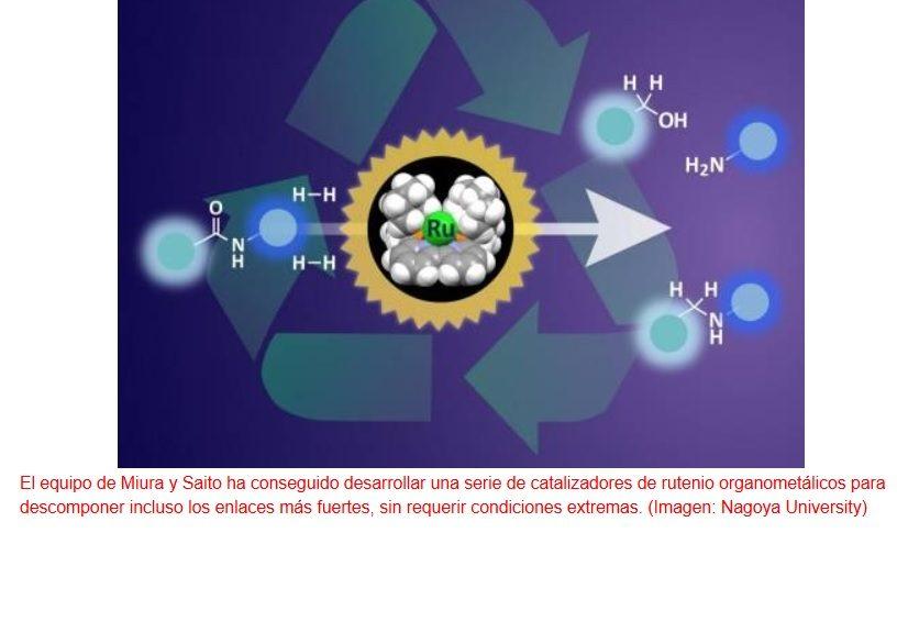 Inventan catalizador práctico y eficiente para descomponer plástico