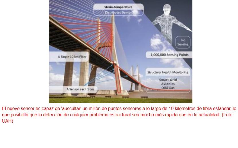 Sensores de fibra óptica detectan problemas estructurales en puentes y presas