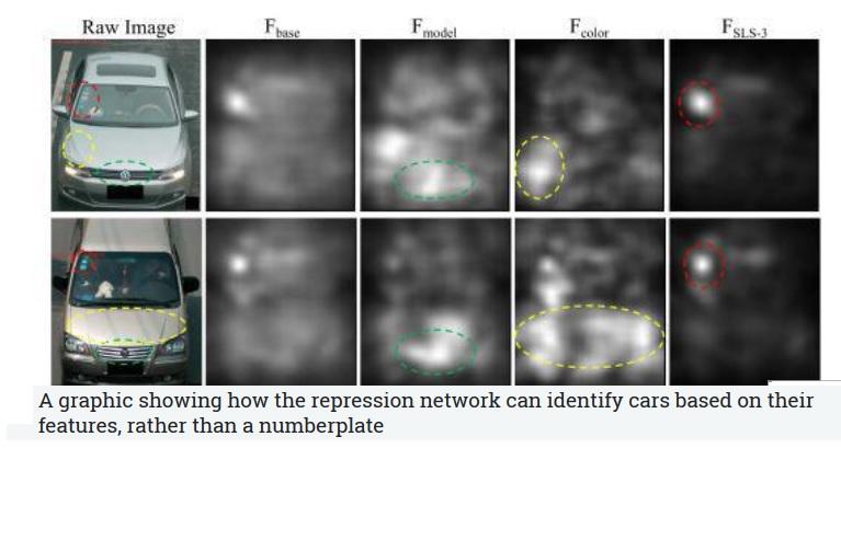 Trabajan en cámaras para identificar autos y humanos con una precisión sin precedentes