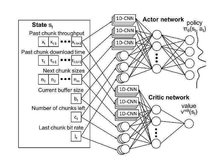 Inteligencia Artificial del MIT puede mantener transmisión de video disminuyendo el molesto buffering