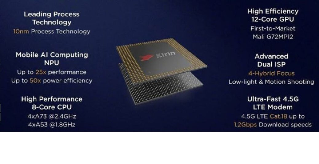 Huawei lanza el primer procesador para celular con inteligencia artificial