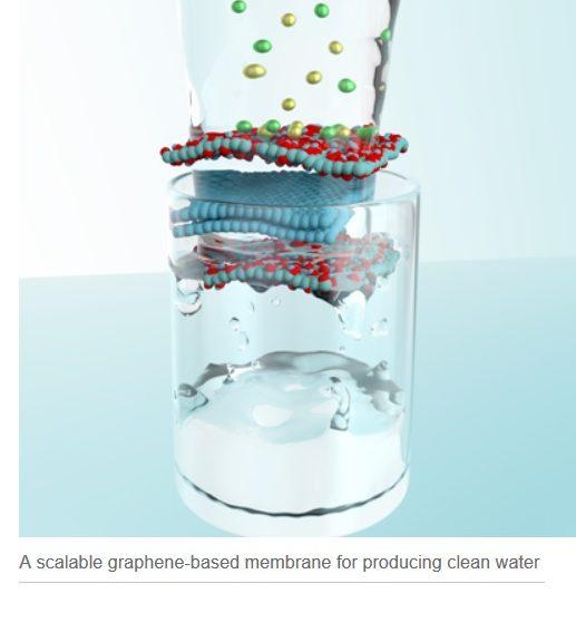 """Científicos utilizan """"tamiz molecular"""" para purificar el agua"""