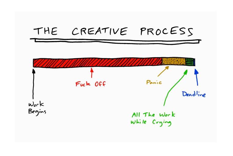 ¿Necesita ser creativo? Escuche música